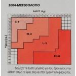 2004 - Καλσόν Διαβαθμισμένης Συμπίεσης και Ορθοστασίας 140 Den